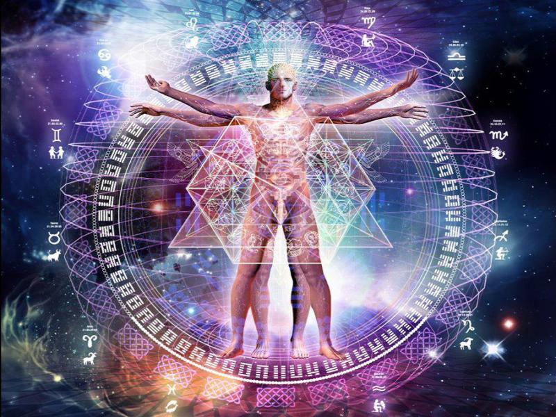 Этапы духовного развития.